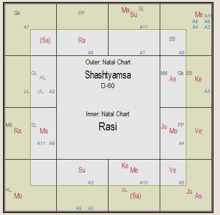 438 x 427 · 15 kB · png, Experiences In Sade Sati For Tula Rashi